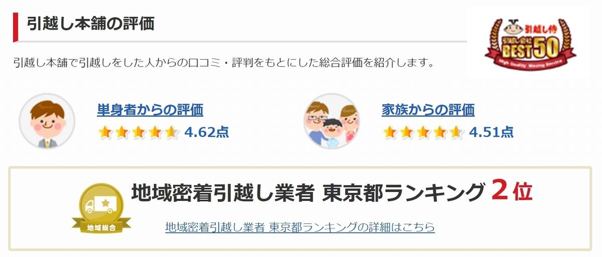 長野県から東京都引越し業者なら【引越し本舗】 安い見積もり満足度NO.1